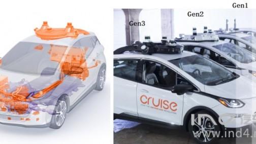 自动驾驶车辆Shared Autonomous Vehicle(SAV)