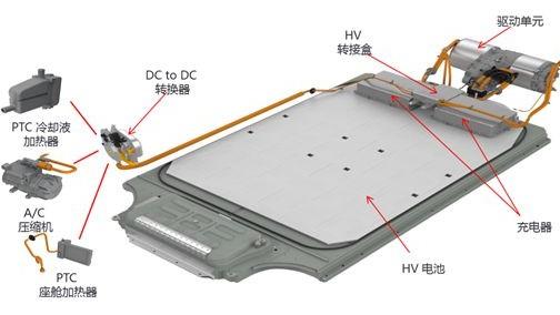 特斯拉产能爬坡仍缓慢 动力电池商面临新课题