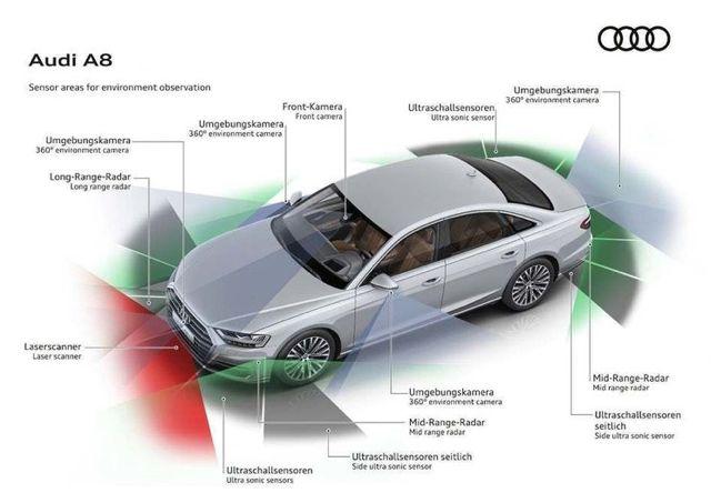 汽车购置税,新能源汽车,汽车市场