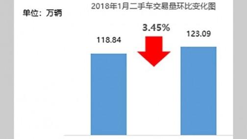 流通协会:2月库存预警指数大幅下降