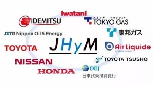 日系车企筹划成为氢燃料电池车标准制定