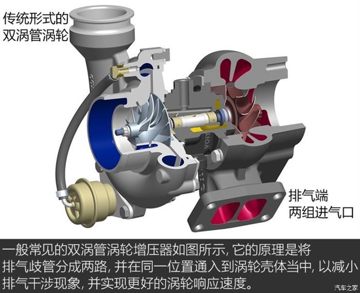 博格华纳,全新博格华纳涡轮增压器,奔驰48V电子涡轮,双涡管涡轮