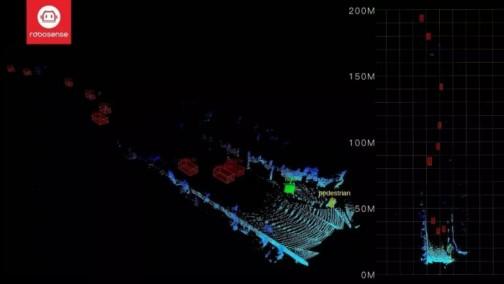"""全球唯一量产车规级激光雷达""""Valeo Scala""""项目核心人物LeiLei Shinohara加盟RoboSense"""