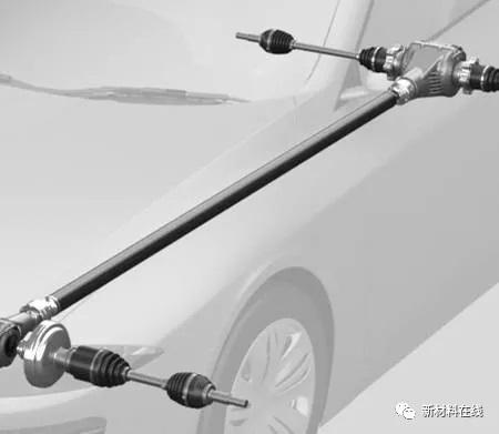 前瞻技术,碳纤维,汽车轻量化