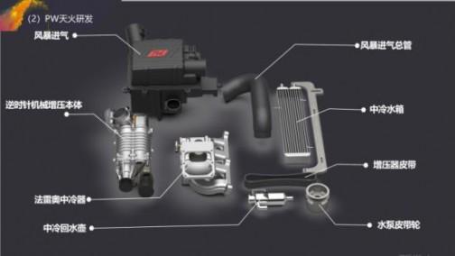 途达纳瓦拉机械增压新品:独立皮带、逆时针四叶转子、风暴进气