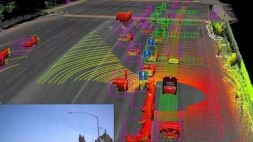 自动驾驶仿真研究(下):终归是巨头的竞技场