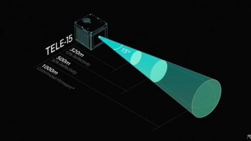 降至万元之内 大疆发售汽车激光雷达