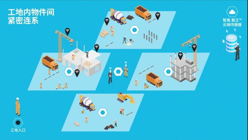 数字智能化建筑的未来发展可期